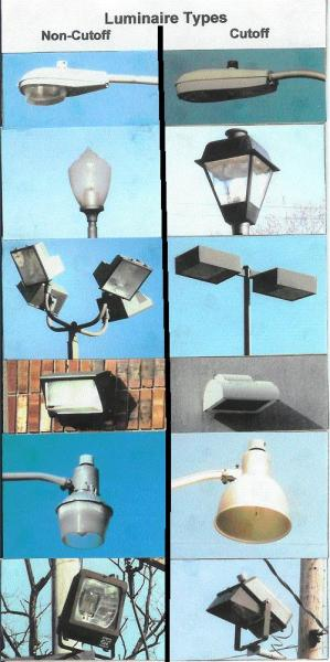 Cutoff and non-cutoff luminaires